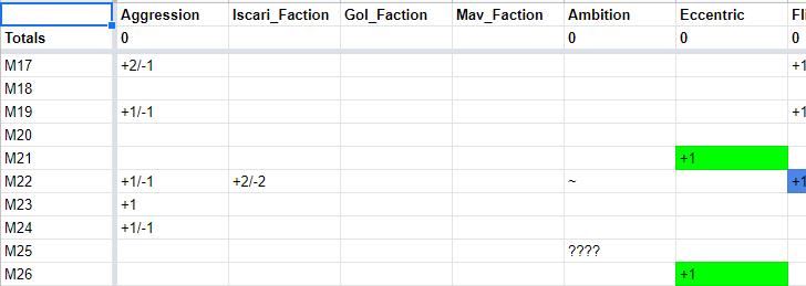 stats spreadsheet