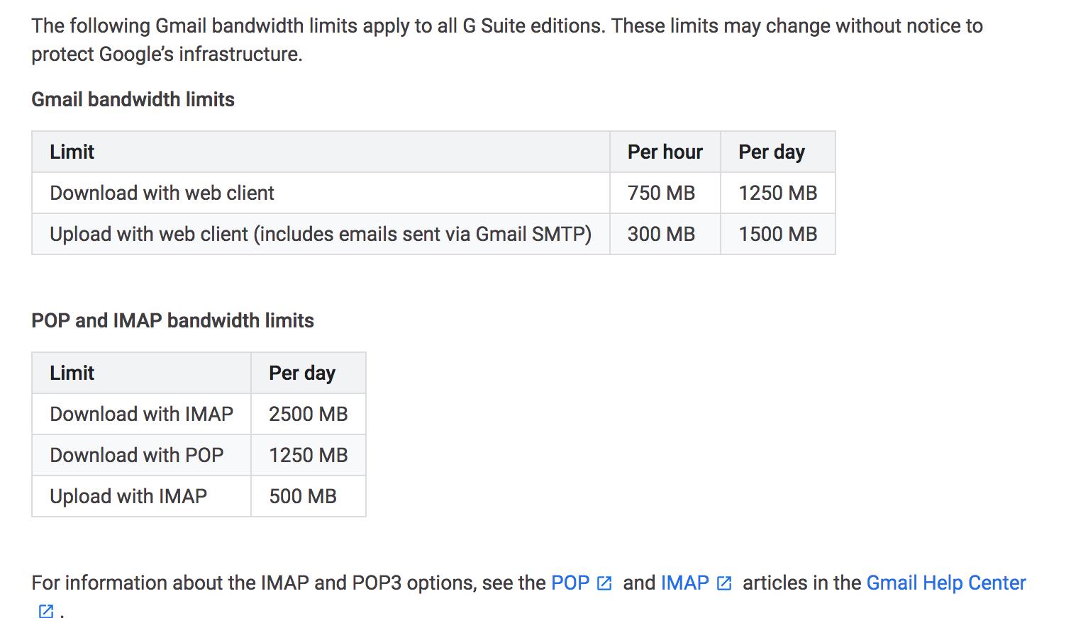 Gmail bandwidth limits screenshot