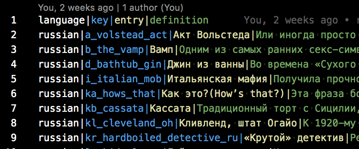 example of how the russian keys are in abc order
